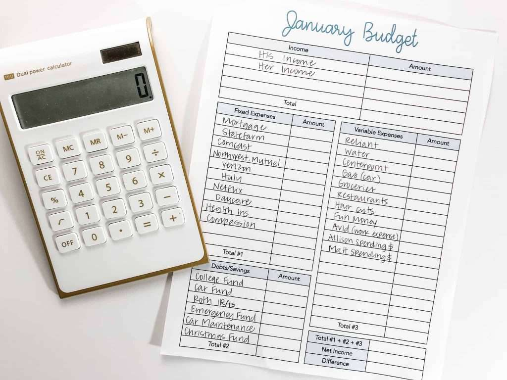 How To Make an Easy Budget by InspiredBudget.com