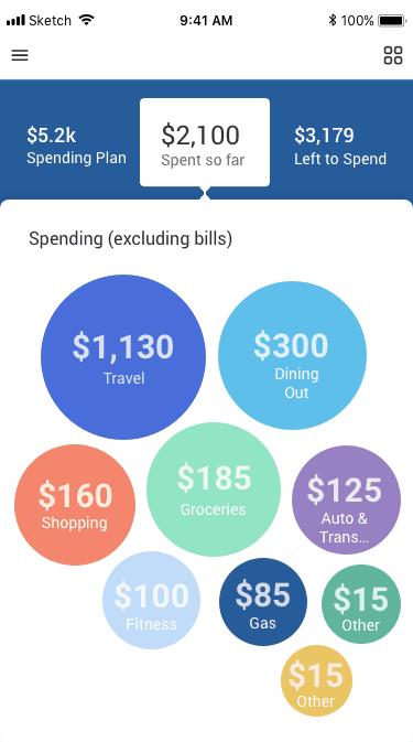 Simplifi Spending Plan Without Bills