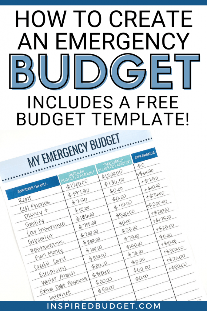 How TO Create An Emergency Budget