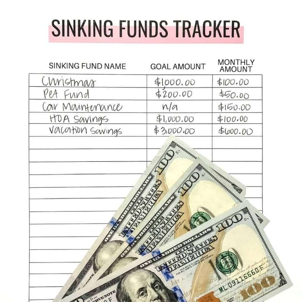 How to use sinking funds to help you stick to your budget by Inspired Budget