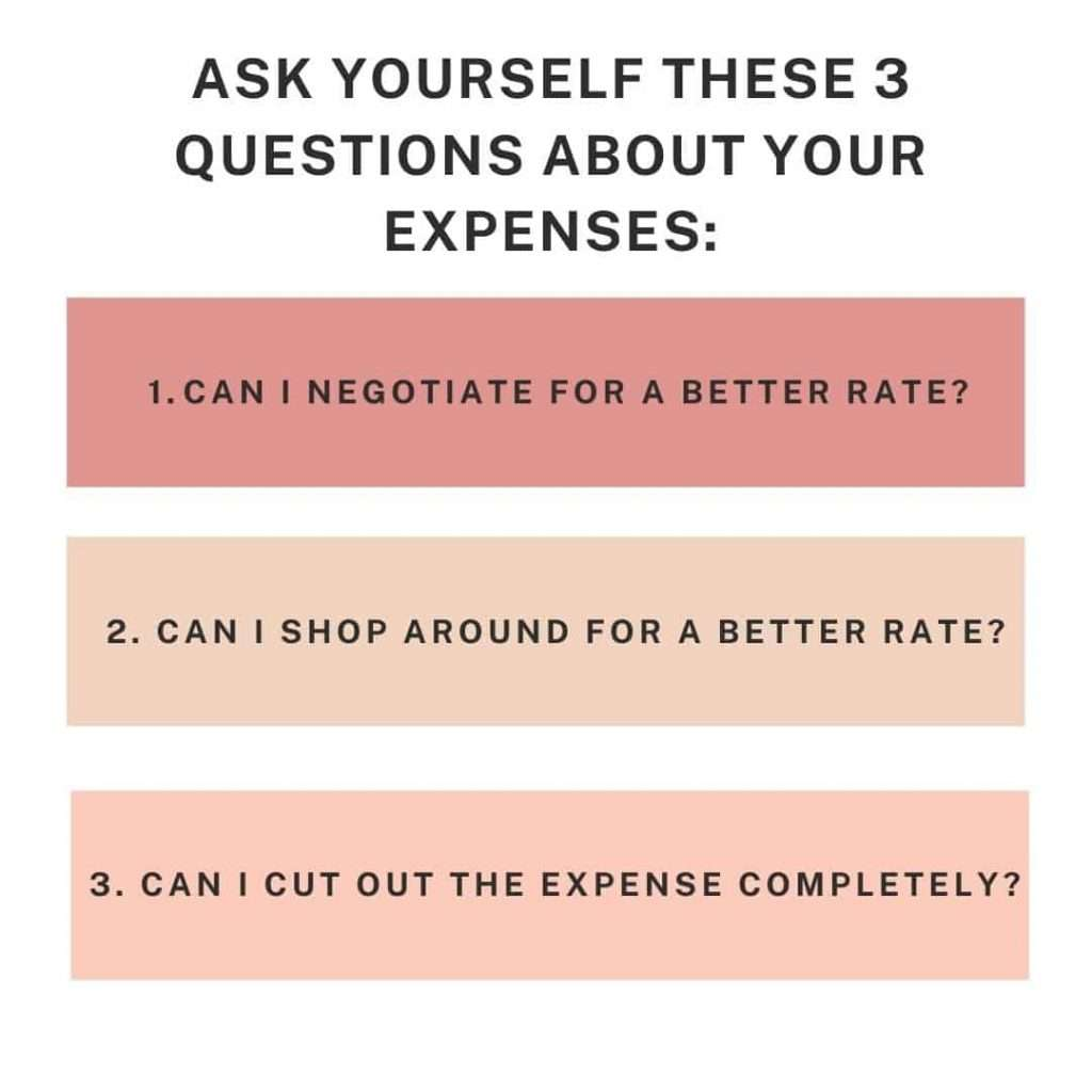 chart with 3 questions to ask yourself about expenses
