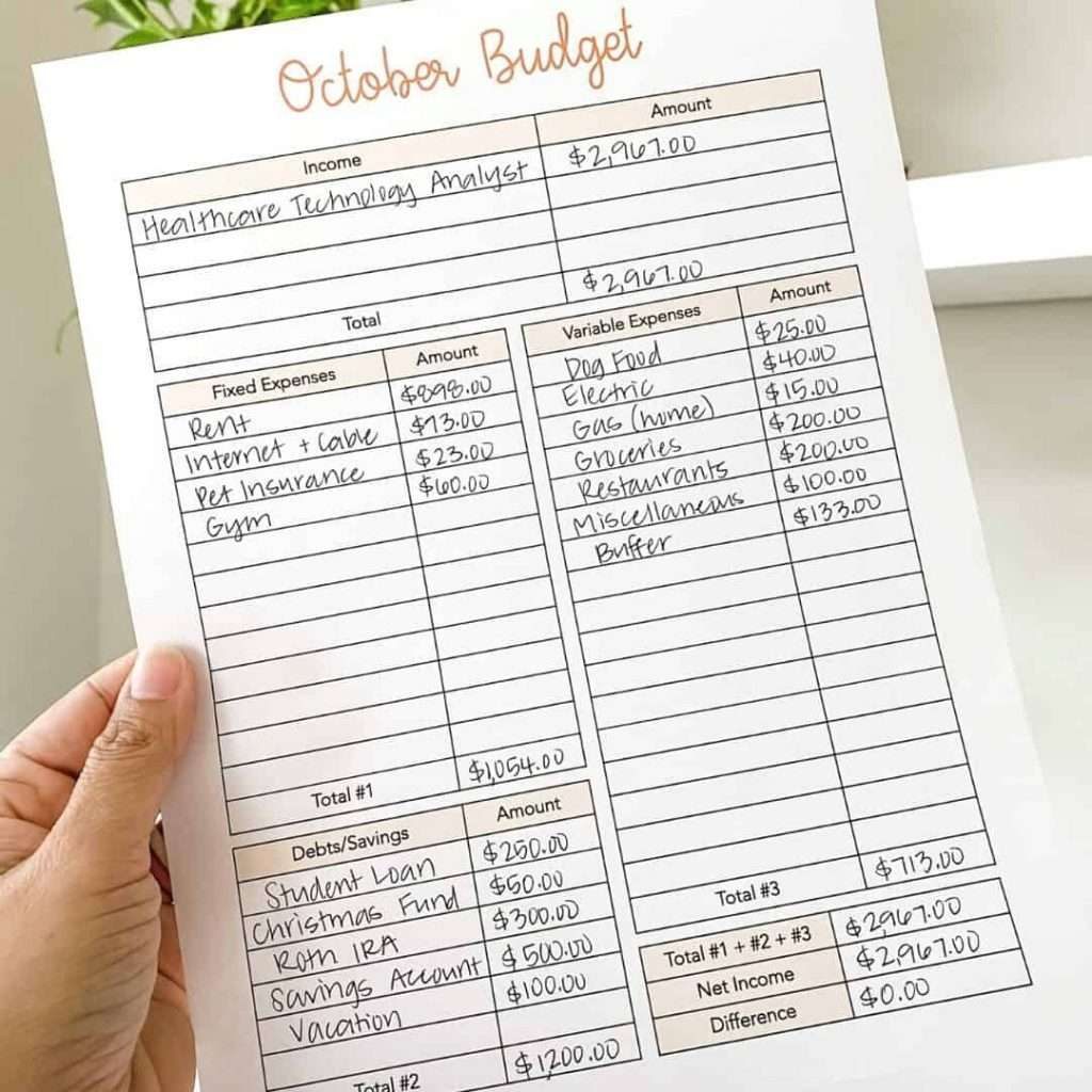 October budget example