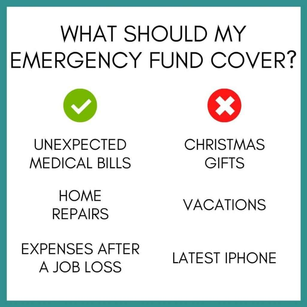 Emergency Fund Graphic
