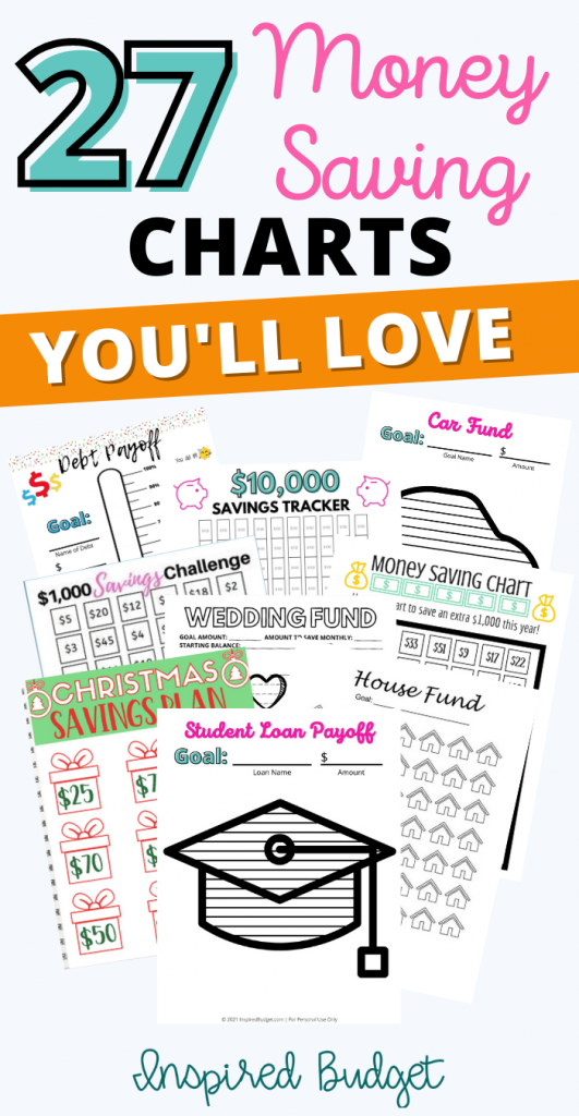 27 Money Saving Charts