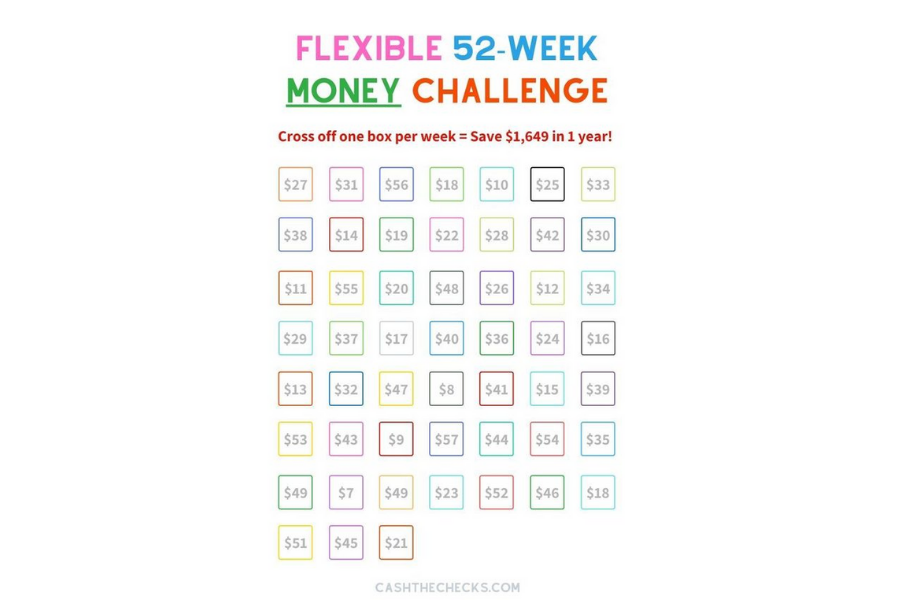 Flexible Money Savings Chart