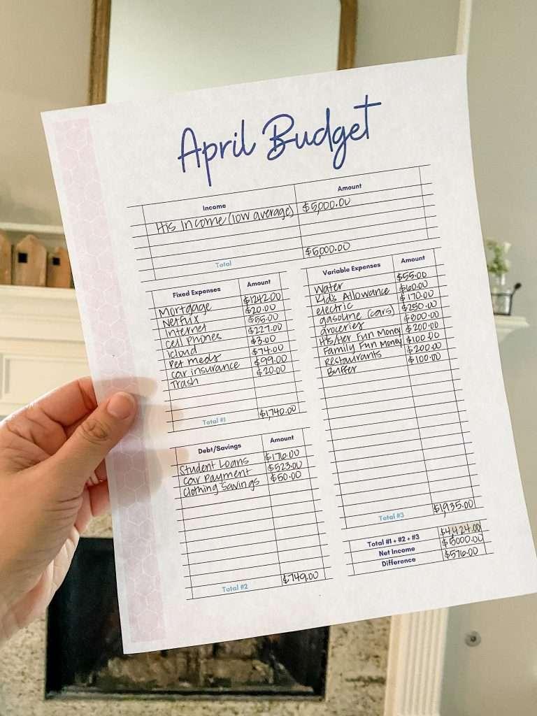 Budget Printable Page