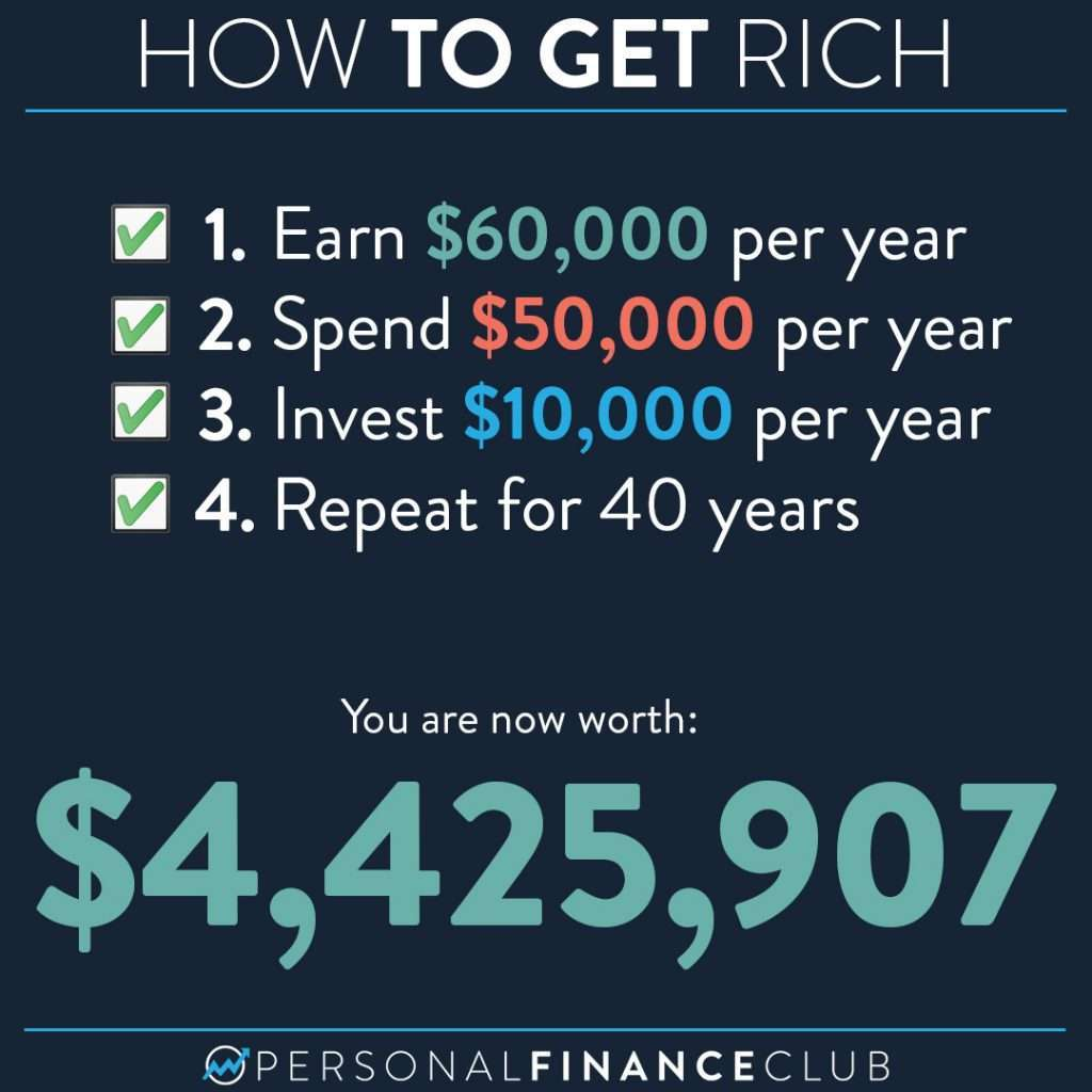 How To Get Rich Image
